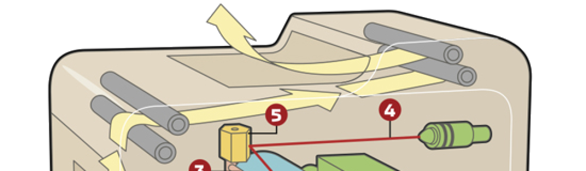 Schema di funzionamento di una stampante laser
